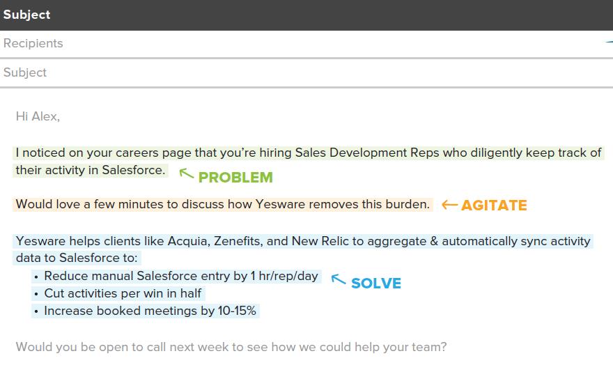 Problem-Agitate-Solve